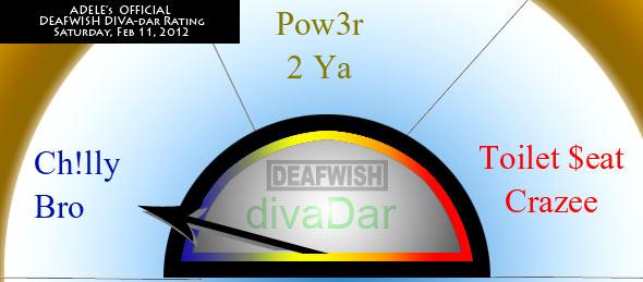 DEAFWISH DivaDar - Adele - Britawards 2012